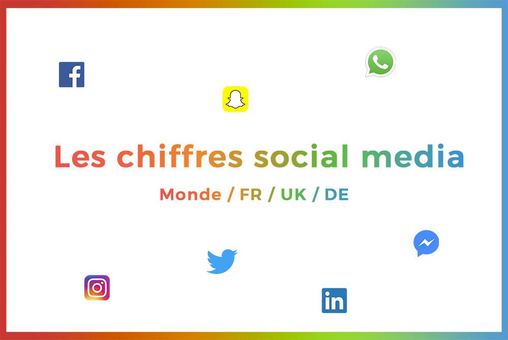 cover-blog-chiffres-reseaux-sociaux