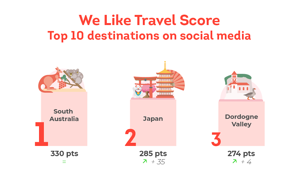 UK-top3-we-like-travel