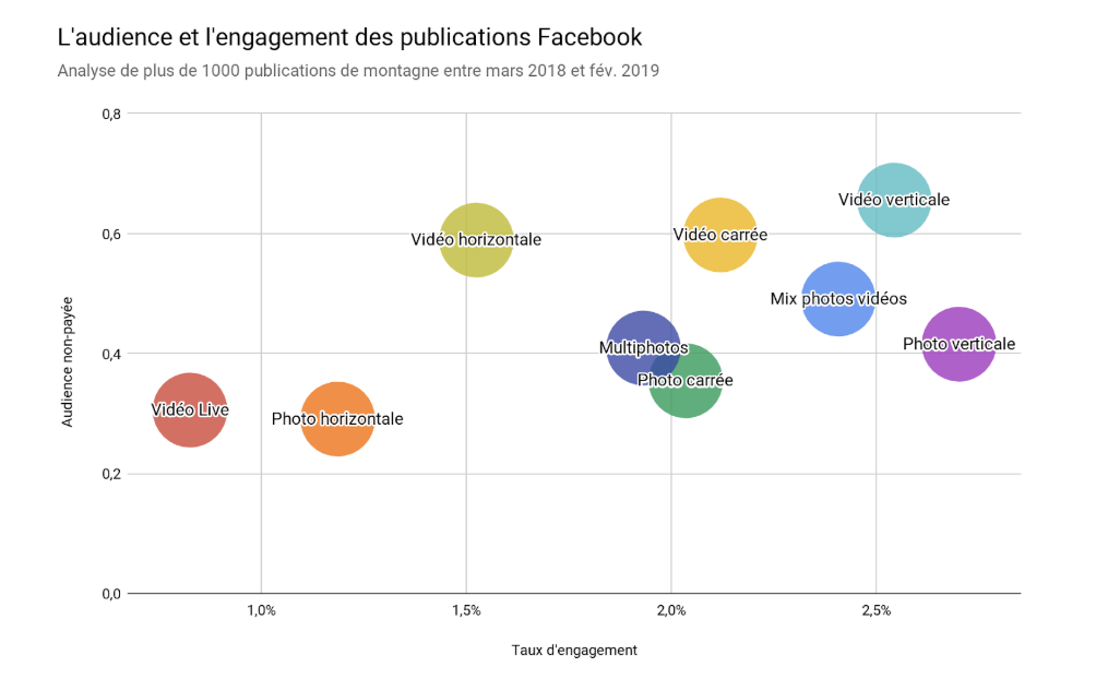 audience-engagement-facebook